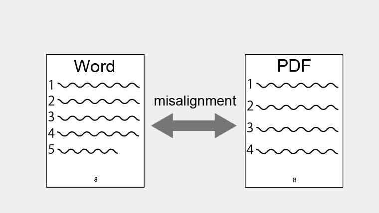 ページと行数の不一致